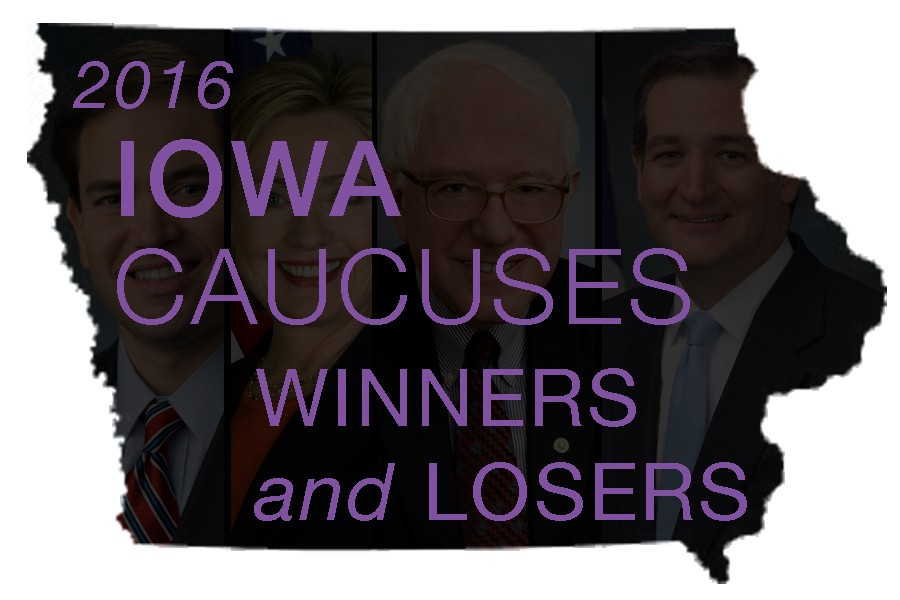 Election 2016 - Iowa: Winners and Losers