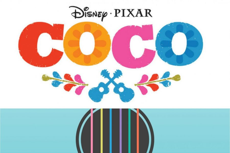 Loco for Coco